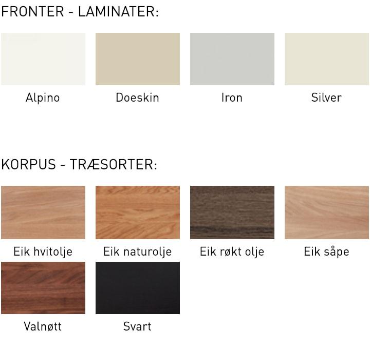 S5 materialer